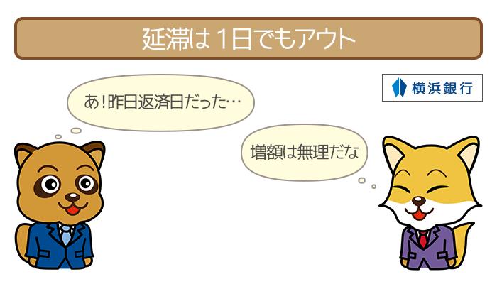 横浜銀行カードローンの返済1日でも延滞したらアウト