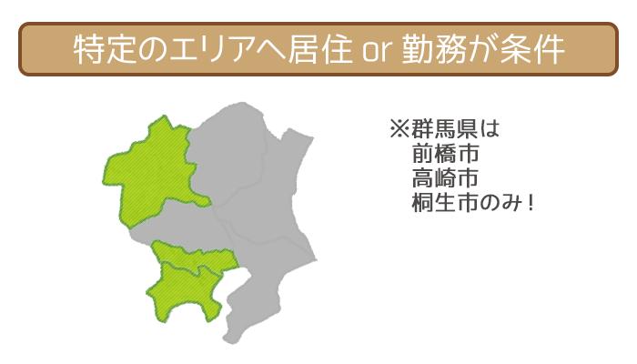 横浜銀行カードローンの利用条件