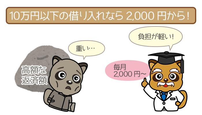 横浜銀行カードローンの最低返済額は2,000円から!地方銀行の中でもバツグンの返済しやすさ!