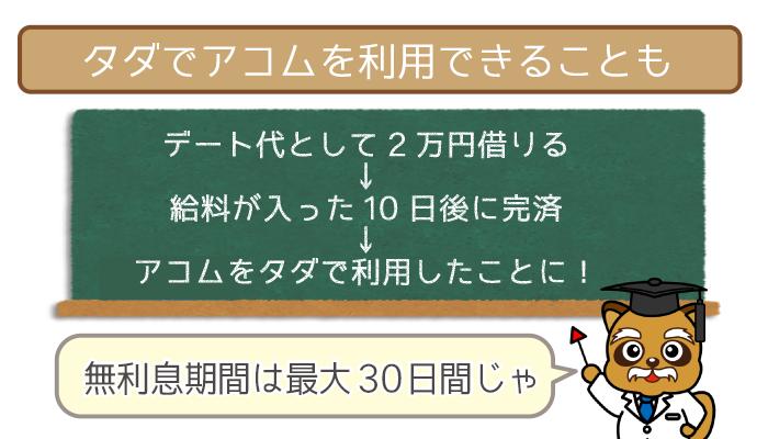 無利息サービスを活用して利息0円!?