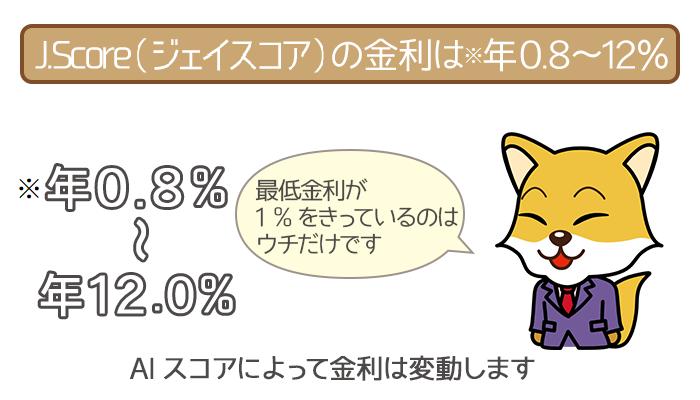 J.Score(ジェイスコア)の金利は年0.8%~12.0%