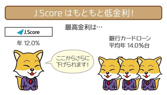 J.Scoreの最高金利は年12.0%と、もともと低金利です