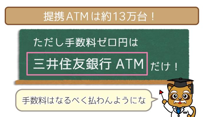 提携ATMは約13万台あるが手数料無料は三井住友銀行ATMだけ