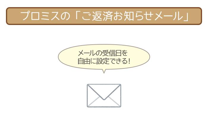 プロミスの「ご返済お知らせメール」」