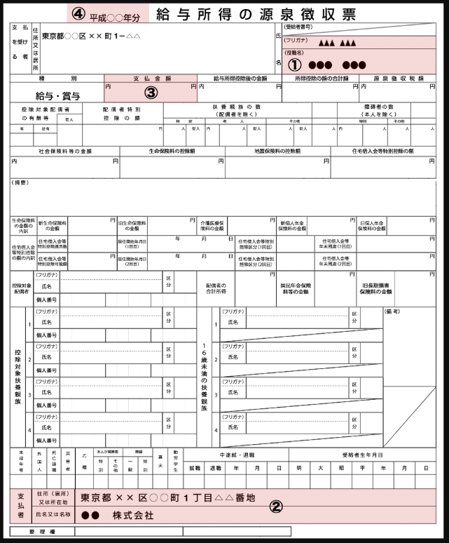 プロミスの申し込みで有効な「源泉徴収票」のサンプル