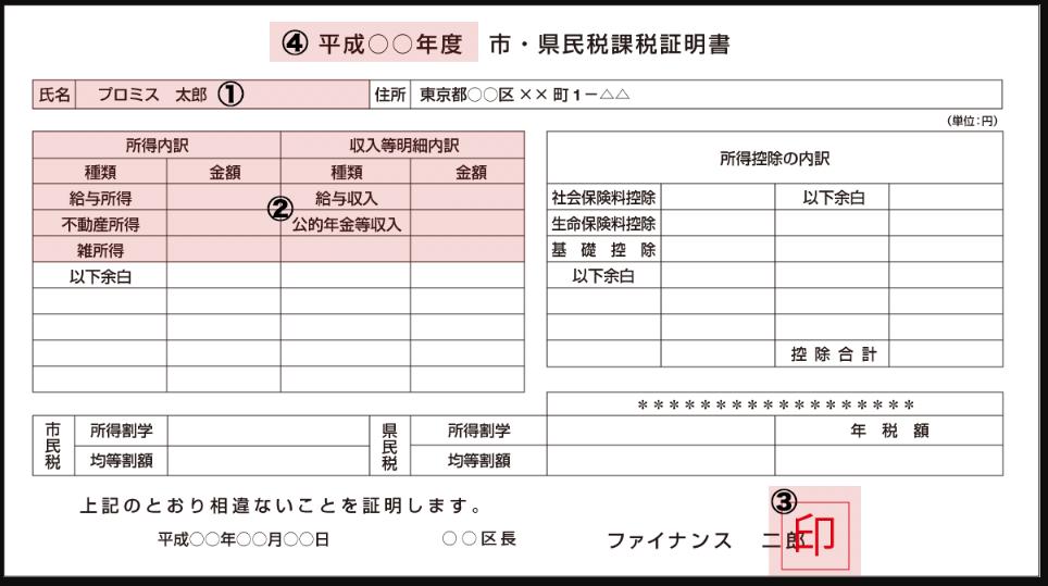 プロミスの申し込みで有効な「所得(課税)証明書」のサンプル