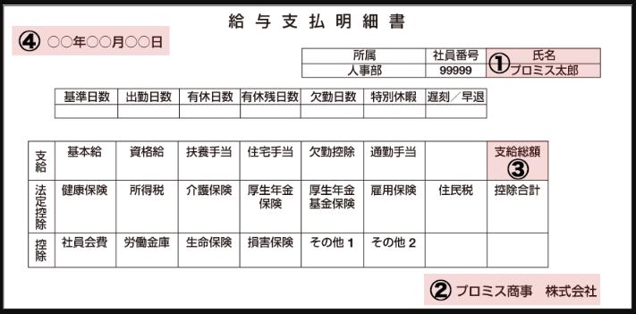 プロミスの申し込みで有効な「給与明細書」のサンプル