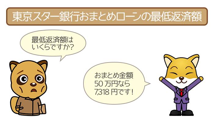 東京スター銀行おまとめローンの最低返済額