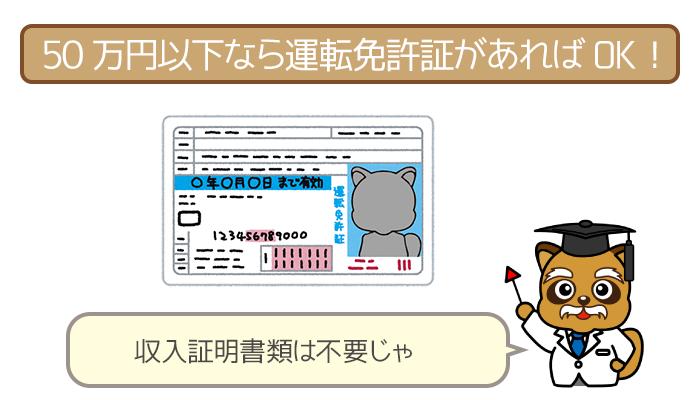 50万円以下なら運転免許証があればOK!