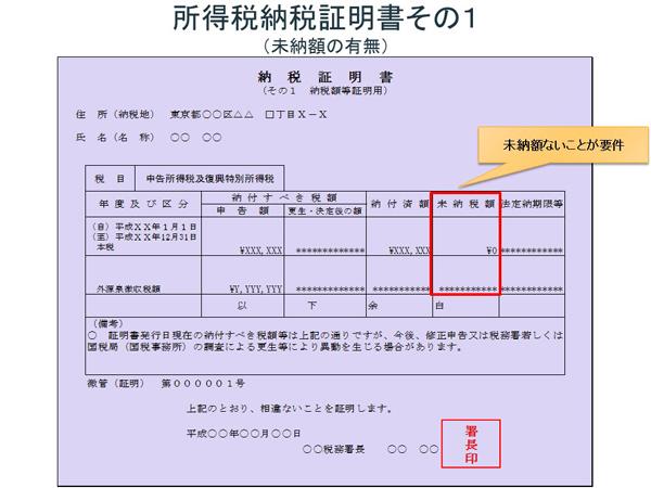 納税証明書その1のサンプル