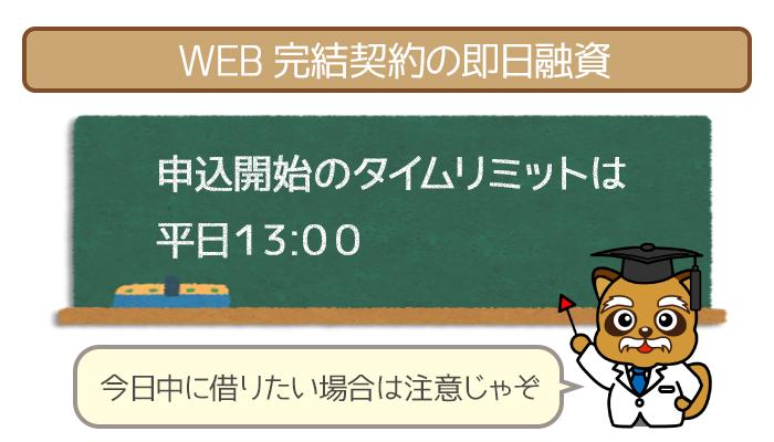 WEB完結で即日融資を受けるには平日13時までに申し込みを開始する