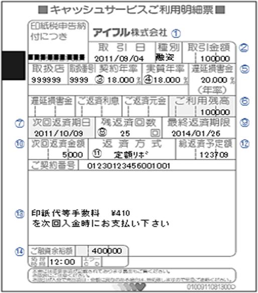 アイフルATMの利用明細書