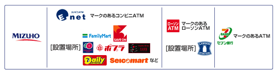 みずほ銀行カードローンが利用できるATM