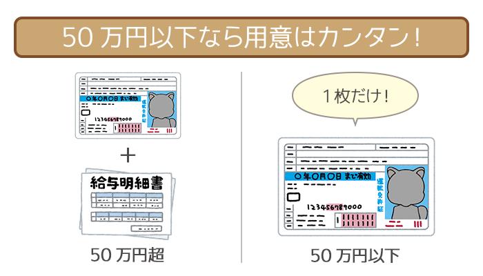 50万円以下なら本人確認書類1枚だけ