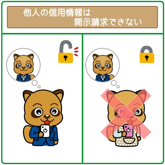 保護者や配偶者でも信用情報は開示できない!