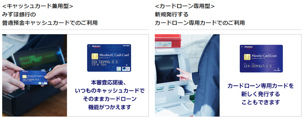 キャッシュカード兼用型 & カードローン専用型