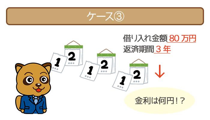 借り入れ金額80万円・返済期間3年で利息を比較