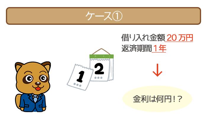 借り入れ金額20万円・返済期間1年で利息を比較