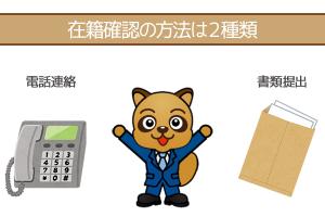 横浜銀行カードローンには2種類の在籍確認がある