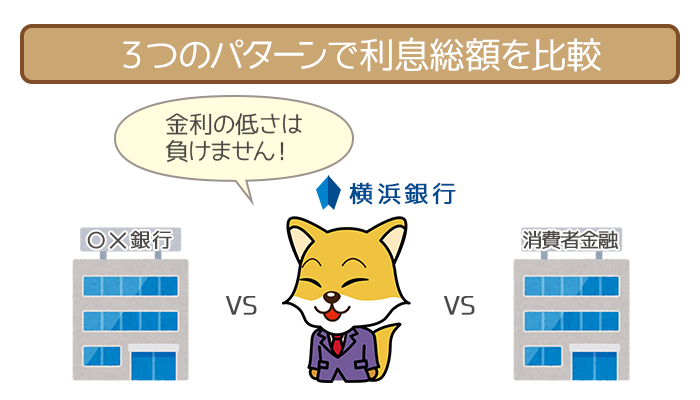 横浜銀行カードローンと他社で利息を徹底比較!