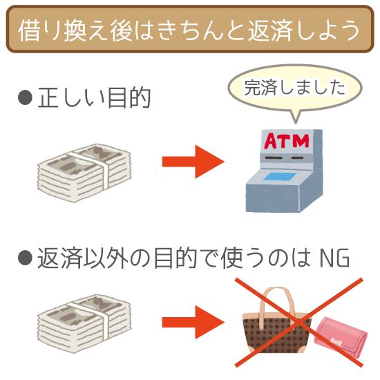 他社への返済以外での借り入れの使用はNG!
