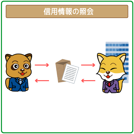 信用情報の照会