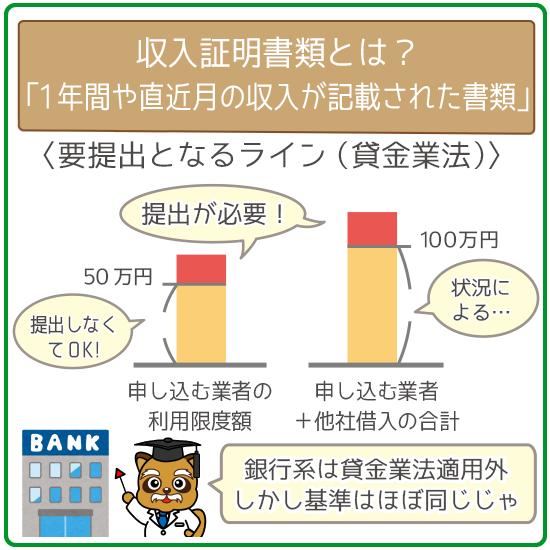 50万円以上の融資を受けたい場合は収入証明書類が必要!