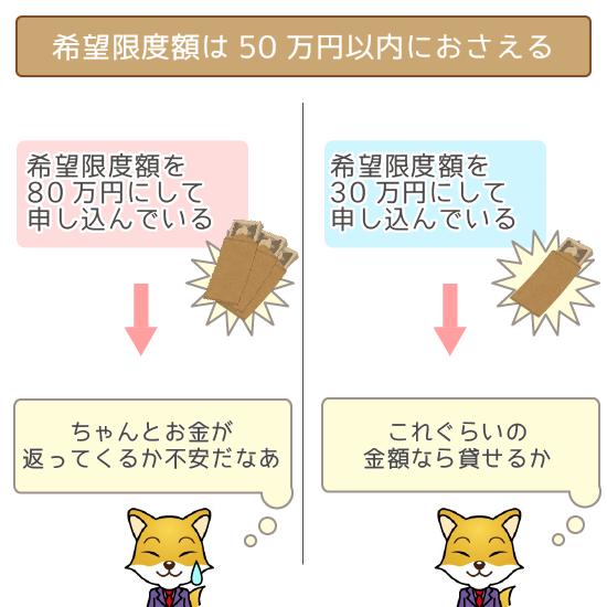 希望限度額は50万円を超えないようにしよう