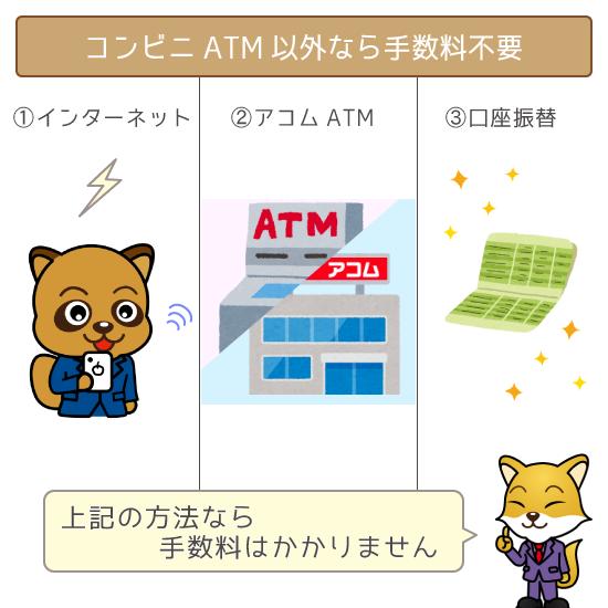 インターネット・アコムATM・口座振替なら手数料ゼロ!