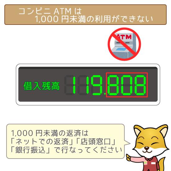 1,000円未満は取り扱い不可!