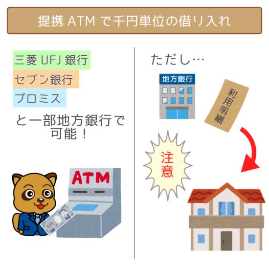 一部の提携ATMで千円単位の借り入れが可能