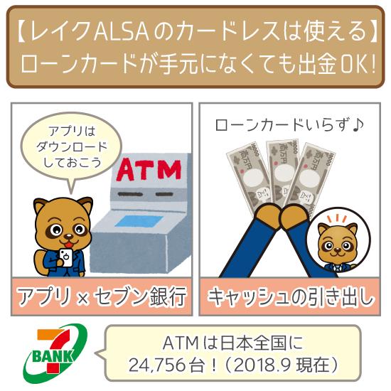 セブン銀行ATMを使えばカードなしでも融資を受けられる