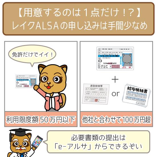 利用限度額50万円以下なら収入証明書不要でOK