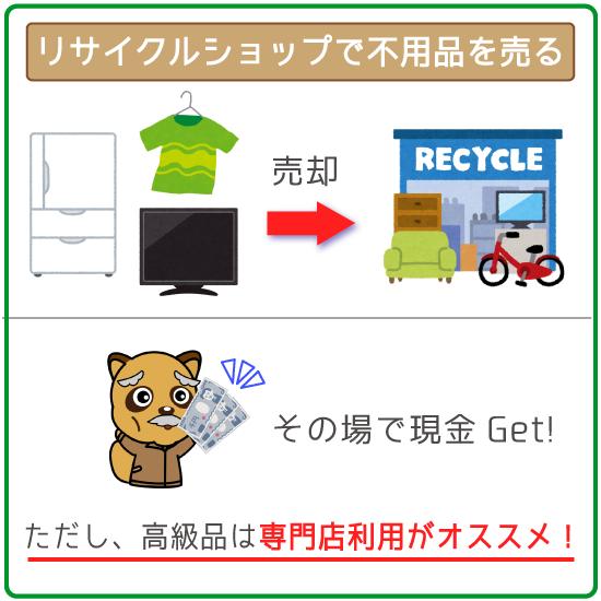 リサイクルショップで不用品を売る