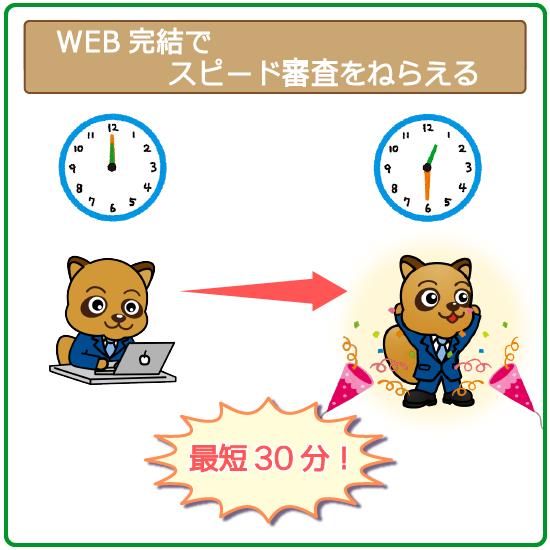 WEB完結で最短30分で審査は完了します!