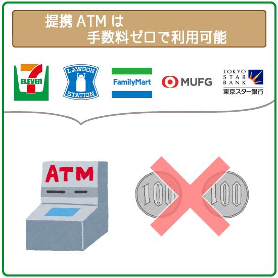 コンビニや銀行の提携ATMが手数料なしで使える