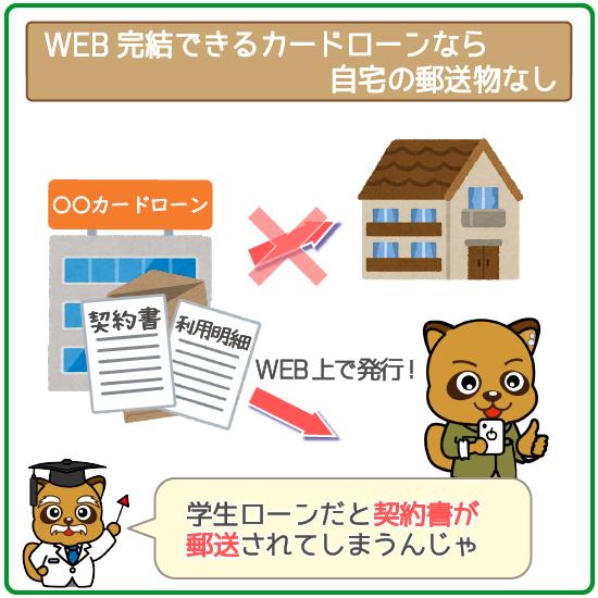 WEB完結できるカードローンなら自宅の郵送物なし