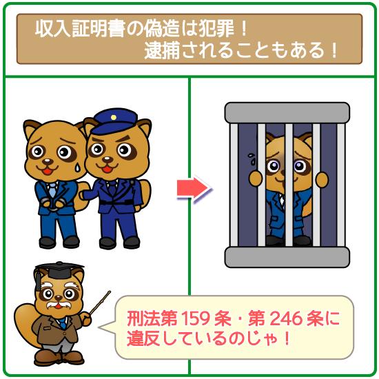 偽造した収入証明書で申し込むのは「詐欺行為」!犯罪です!