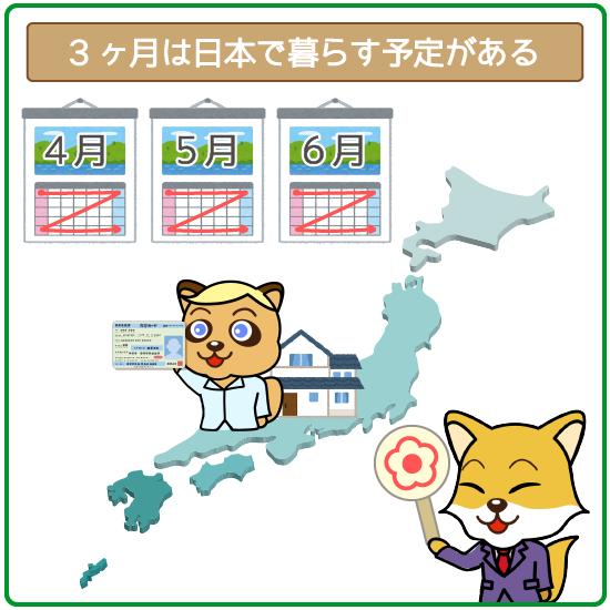 日本に3ヶ月は暮らす予定があることが条件