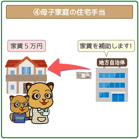 母子家庭の住宅手当