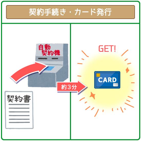 契約手続き・カード発行