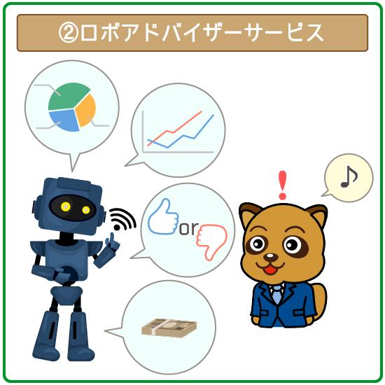 AIに資産運用をお任せできる「ロボアドバイザー・サービス」