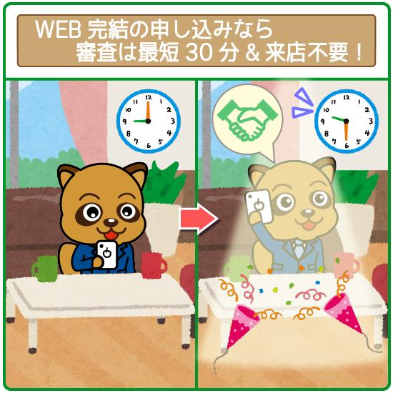 WEB完結対応・来店不要なのでスムーズに申し込める!