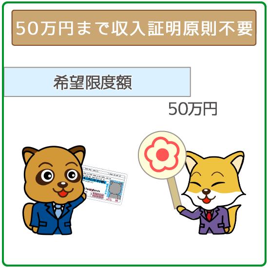 50万円まで収入証明原則不要