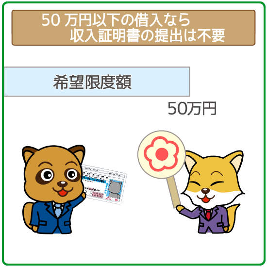 50万円以下なら収入証明書は準備しなくてもOK!