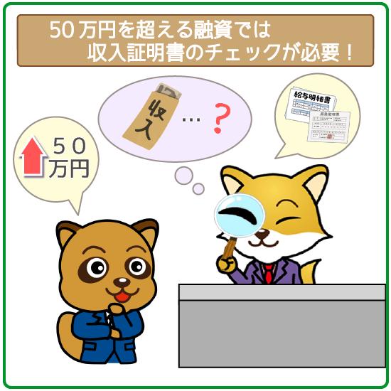 50万円を超える融資では年収の確認が必要になった!