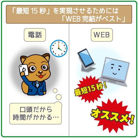 「最短15秒」を実現させるためには「WEB完結がベスト」