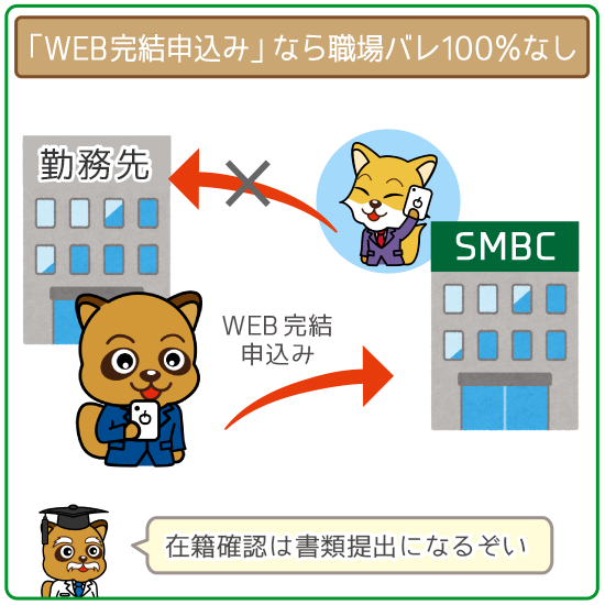 「WEB完結申込み」なら職場バレ100%なし